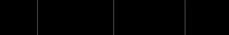 Simboli che devono riportare i capi di vestiario